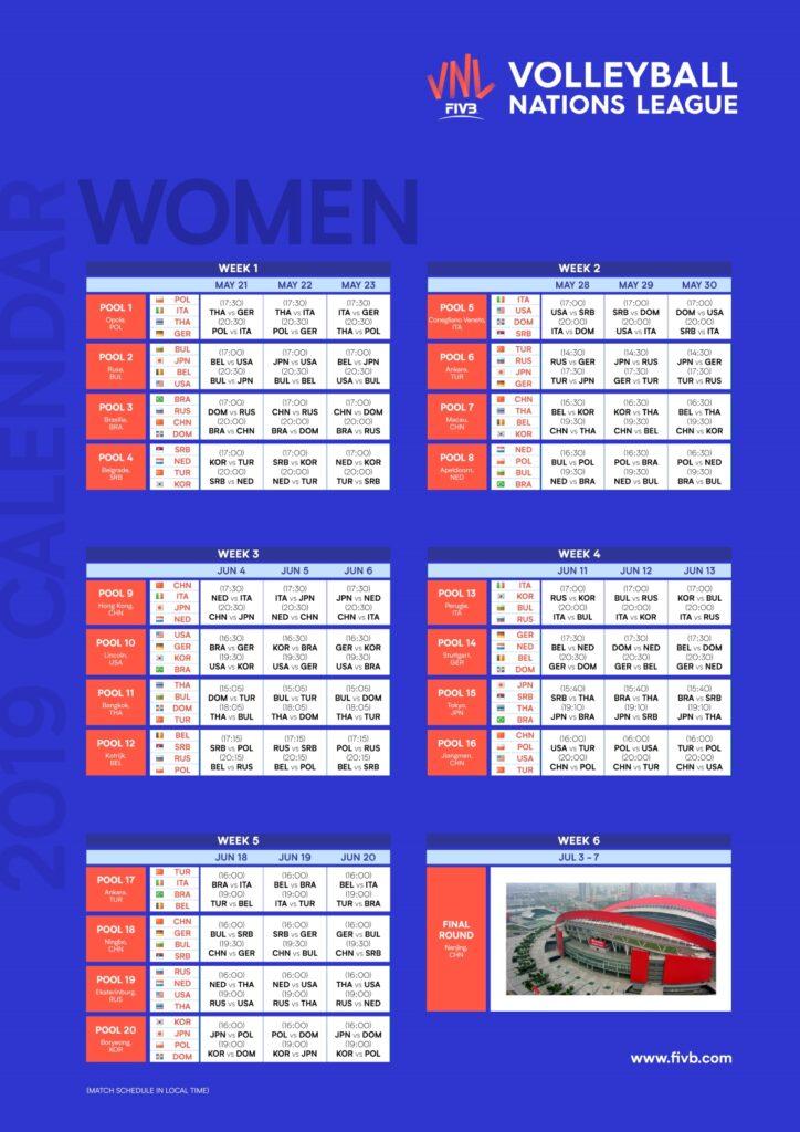 Calendario Partite Mondiali Russia 2020.Fipav Umbria Volleyball Nations League Femminile Perugia